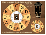 PLUC CIrcle of Fifths - Free Transposing Wheel