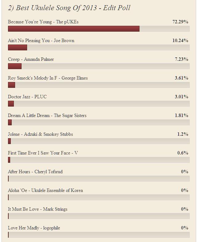 2) Best Ukulele Song Of 2013 - Results
