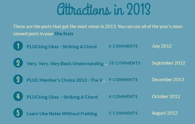 PLUC Stats 2013 - Attractions