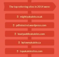 Top Referring Sites 2014