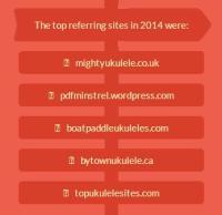 Top Referring Sites 2014